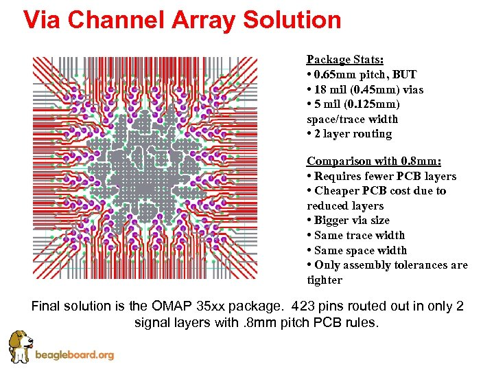 Via Channel Array Solution Package Stats: • 0. 65 mm pitch, BUT • 18