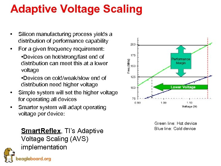 Adaptive Voltage Scaling • • Silicon manufacturing process yields a distribution of performance capability
