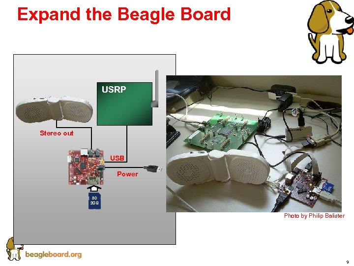 Expand the Beagle Board USRP Stereo out USB Power SD 2 GB Photo by