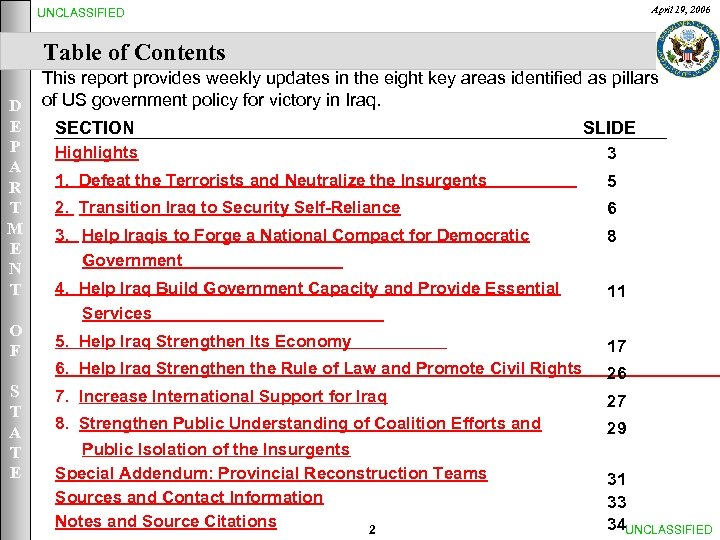 April 19, 2006 UNCLASSIFIED Table of Contents This report provides weekly updates in the