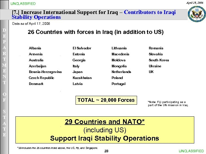 April 19, 2006 UNCLASSIFIED [7. ] Increase International Support for Iraq – Contributors to