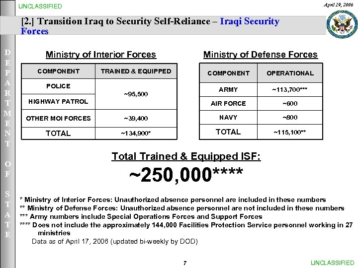 April 19, 2006 UNCLASSIFIED [2. ] Transition Iraq to Security Self-Reliance – Iraqi Security