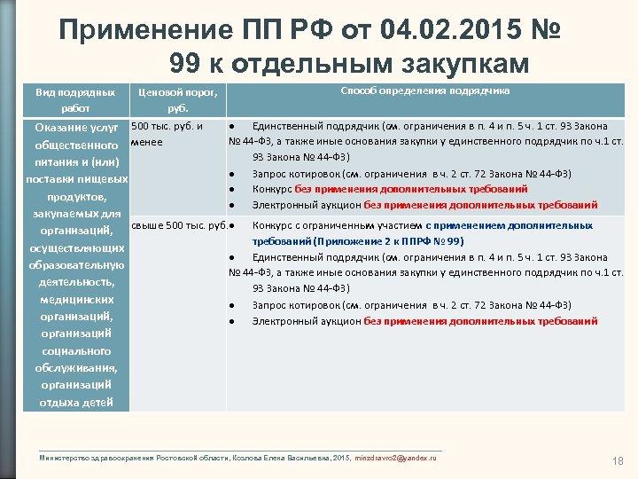 Применение ПП РФ от 04. 02. 2015 № 99 к отдельным закупкам Вид подрядных