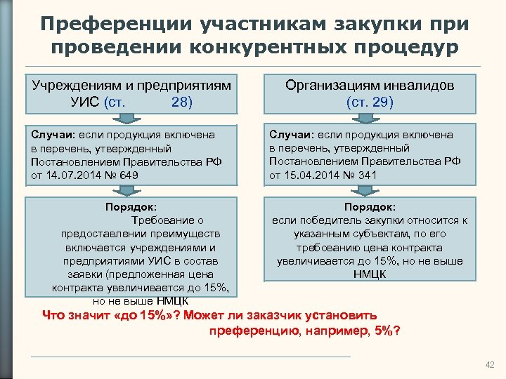 Преференции участникам закупки проведении конкурентных процедур Учреждениям и предприятиям УИС (ст. 28) Случаи: если