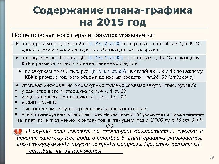 Содержание плана-графика на 2015 год После пообъектного перечня закупок указывается информация: предложений по п.