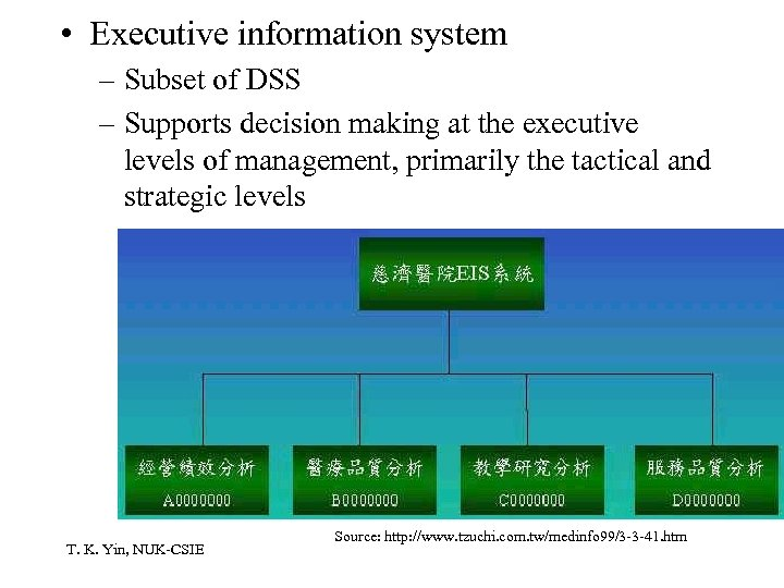 • Executive information system – Subset of DSS – Supports decision making at
