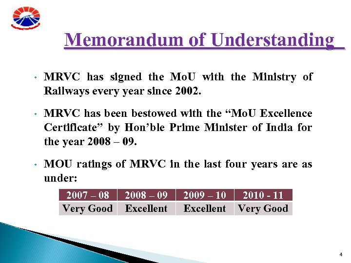 Memorandum of Understanding • MRVC has signed the Mo. U with the Ministry of