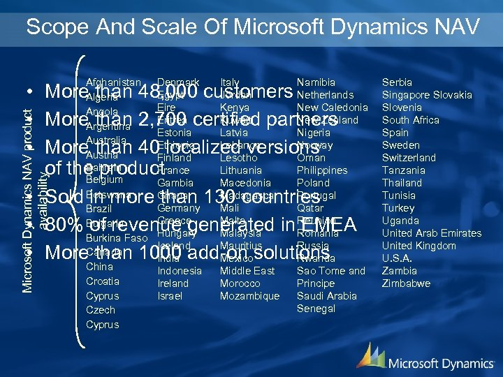 Scope And Scale Of Microsoft Dynamics NAV Afghanistan Algeria Angola Argentina Australia Austria Bahrain