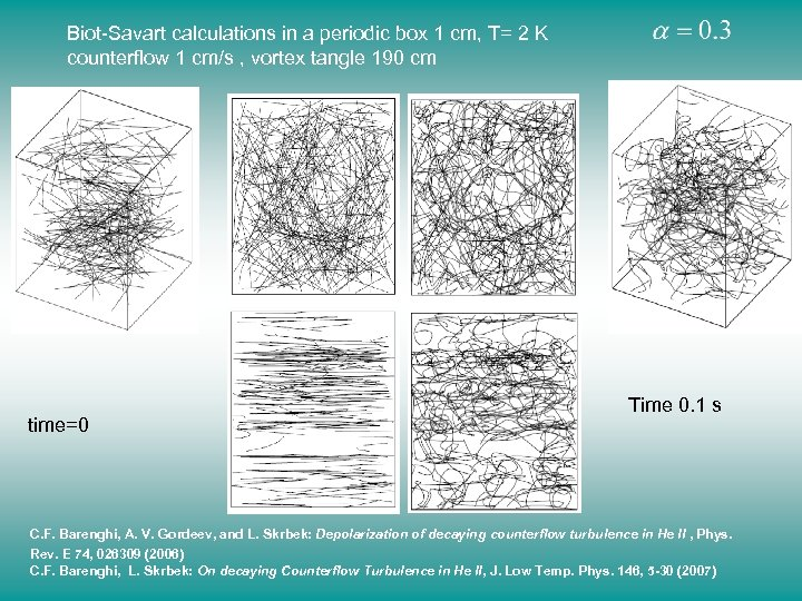 Biot-Savart calculations in a periodic box 1 cm, T= 2 K counterflow 1 cm/s