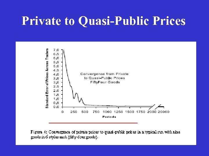 Private to Quasi-Public Prices