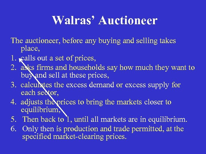 Walras' Auctioneer The auctioneer, before any buying and selling takes place, 1. calls out