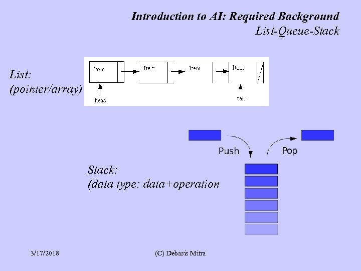 Introduction to AI: Required Background List-Queue-Stack List: (pointer/array) Stack: (data type: data+operation 3/17/2018 (C)