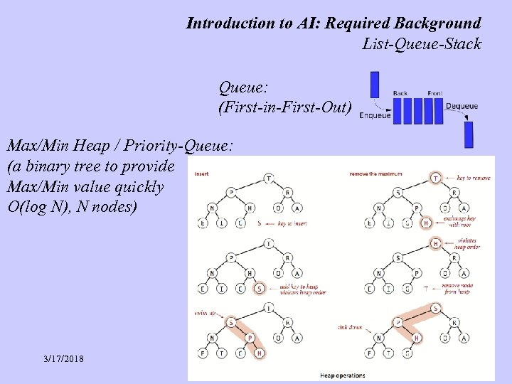 Introduction to AI: Required Background List-Queue-Stack Queue: (First-in-First-Out) Max/Min Heap / Priority-Queue: (a binary