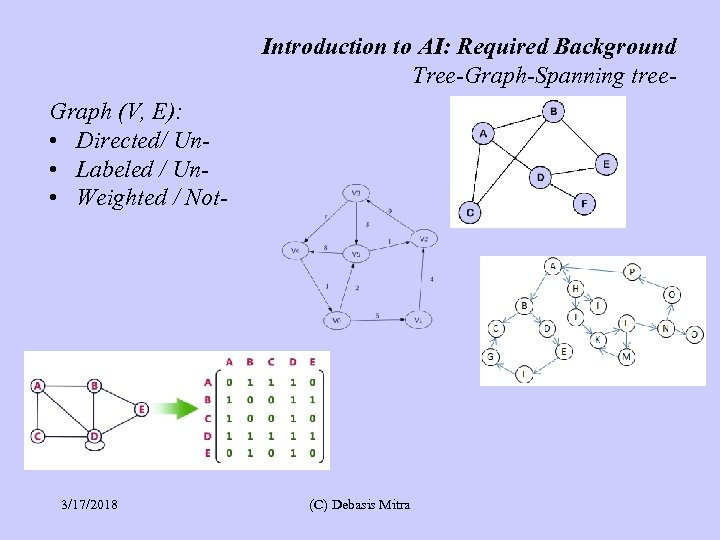 Introduction to AI: Required Background Tree-Graph-Spanning tree. Graph (V, E): • Directed/ Un •