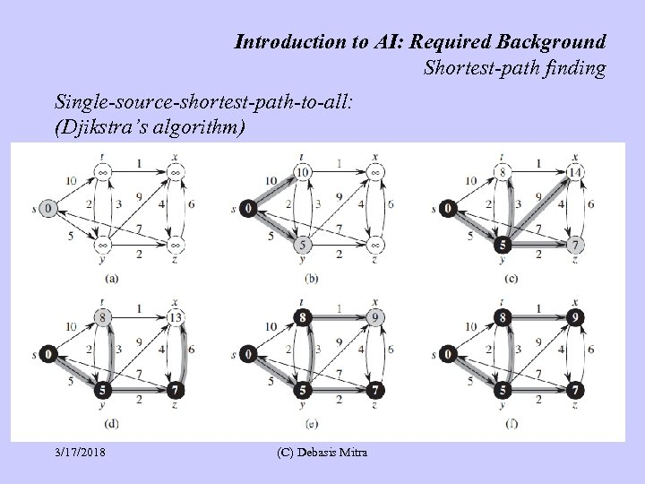 Introduction to AI: Required Background Shortest-path finding Single-source-shortest-path-to-all: (Djikstra's algorithm) 3/17/2018 (C) Debasis Mitra