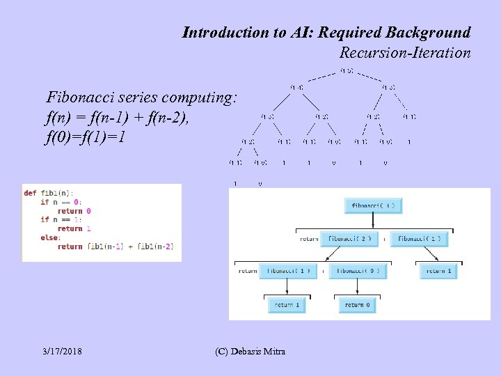 Introduction to AI: Required Background Recursion-Iteration Fibonacci series computing: f(n) = f(n-1) + f(n-2),