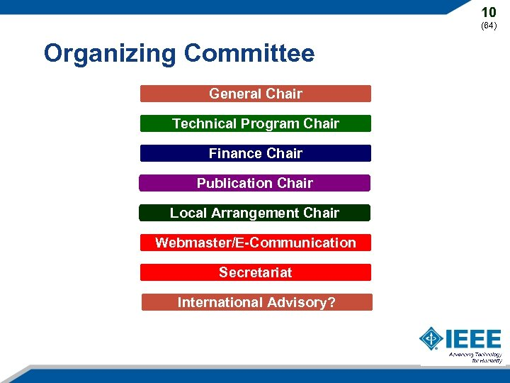 10 (64) Organizing Committee General Chair Technical Program Chair Finance Chair Publication Chair Local