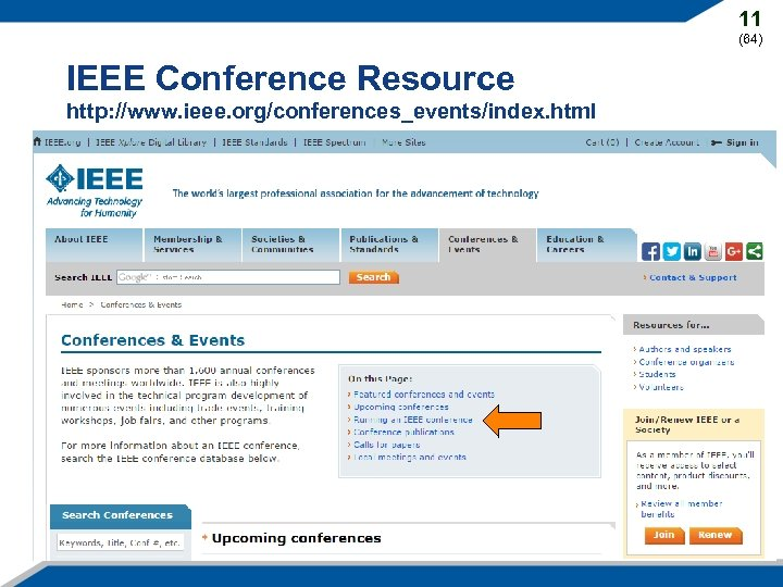 11 (64) IEEE Conference Resource http: //www. ieee. org/conferences_events/index. html