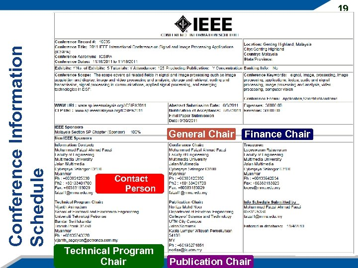19 Conference Information Schedule (64) General Chair Finance Chair Contact Person Technical Program Chair