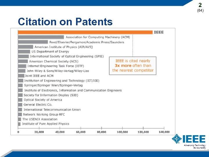 2 (64) Citation on Patents