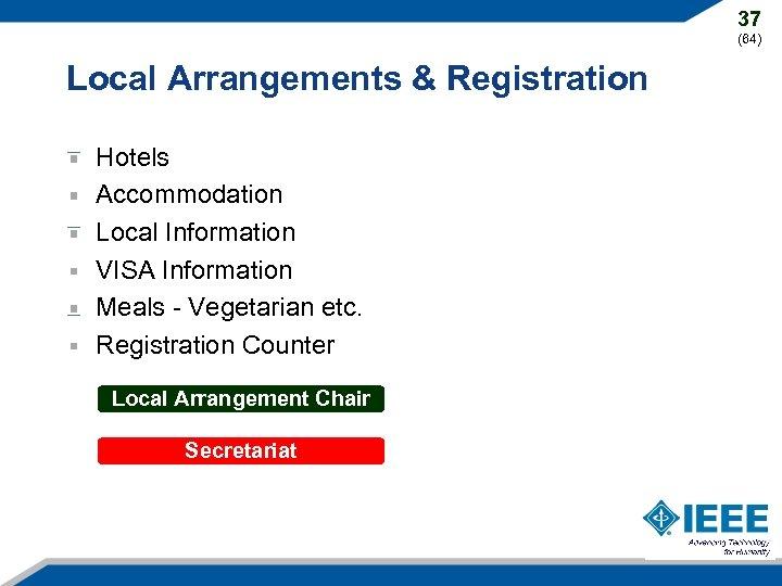 37 (64) Local Arrangements & Registration Hotels Accommodation Local Information VISA Information Meals -