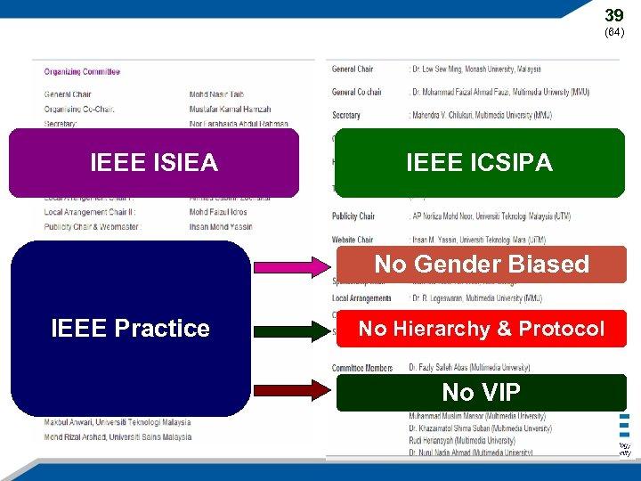 39 (64) IEEE ISIEA IEEE ICSIPA No Gender Biased IEEE Practice No Hierarchy &