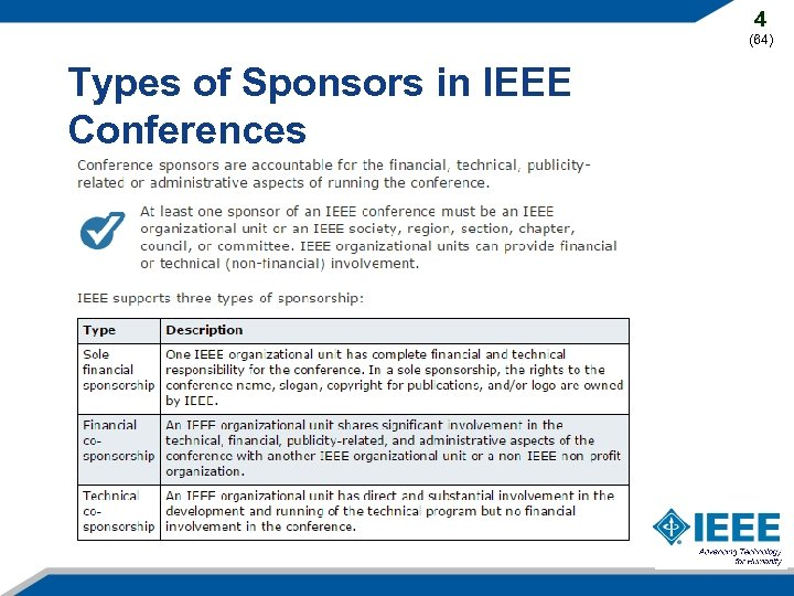 4 (64) Types of Sponsors in IEEE Conferences