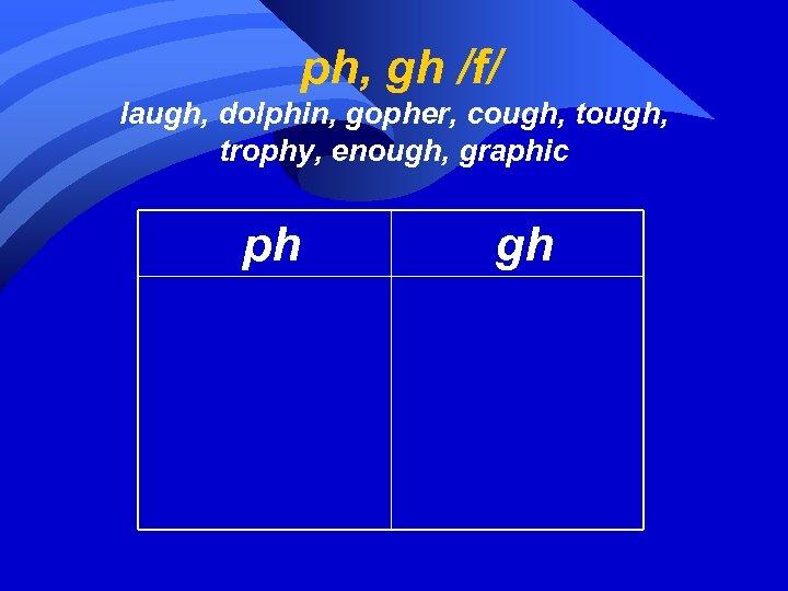 ph, gh /f/ laugh, dolphin, gopher, cough, tough, trophy, enough, graphic ph gh