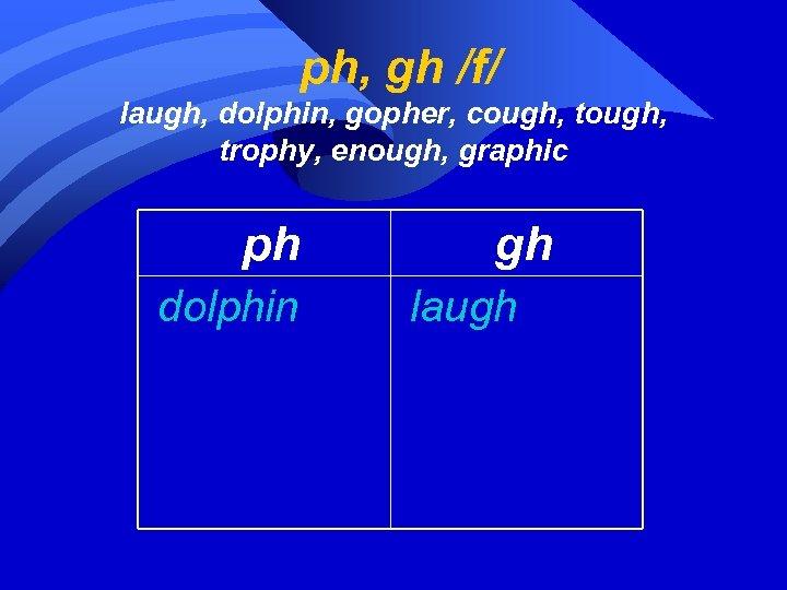 ph, gh /f/ laugh, dolphin, gopher, cough, tough, trophy, enough, graphic ph dolphin gh