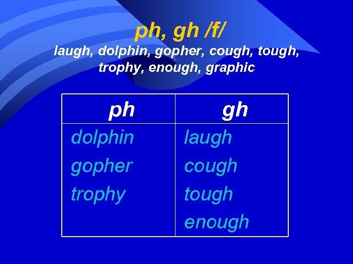 ph, gh /f/ laugh, dolphin, gopher, cough, tough, trophy, enough, graphic ph gh dolphin