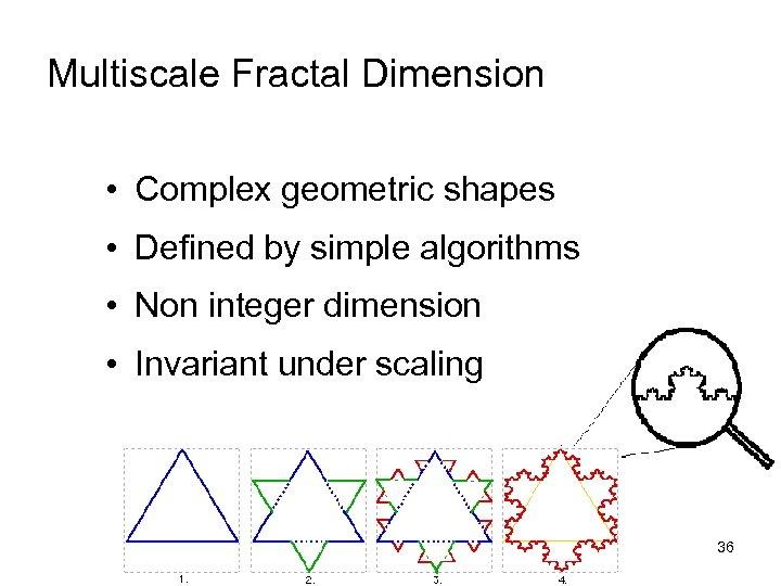 Multiscale Fractal Dimension • Complex geometric shapes • Defined by simple algorithms • Non