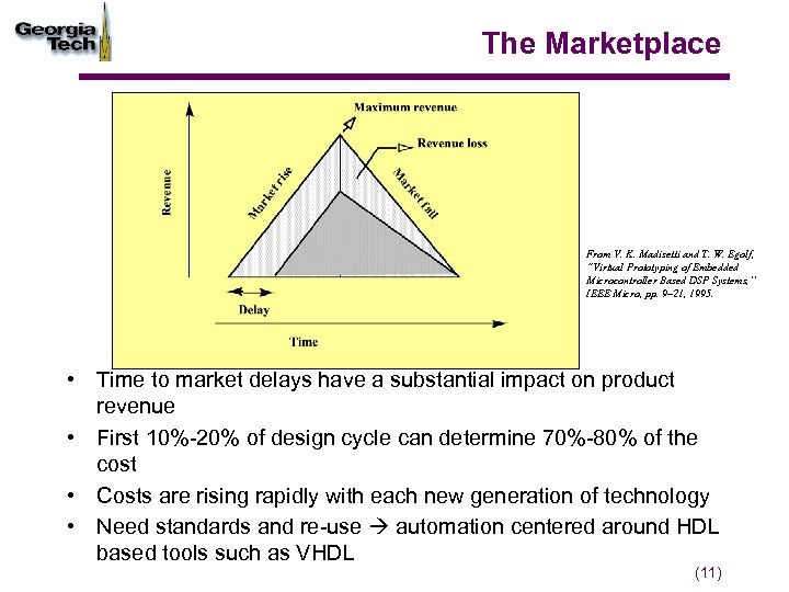 """The Marketplace From V. K. Madisetti and T. W. Egolf, """"Virtual Prototyping of Embedded"""