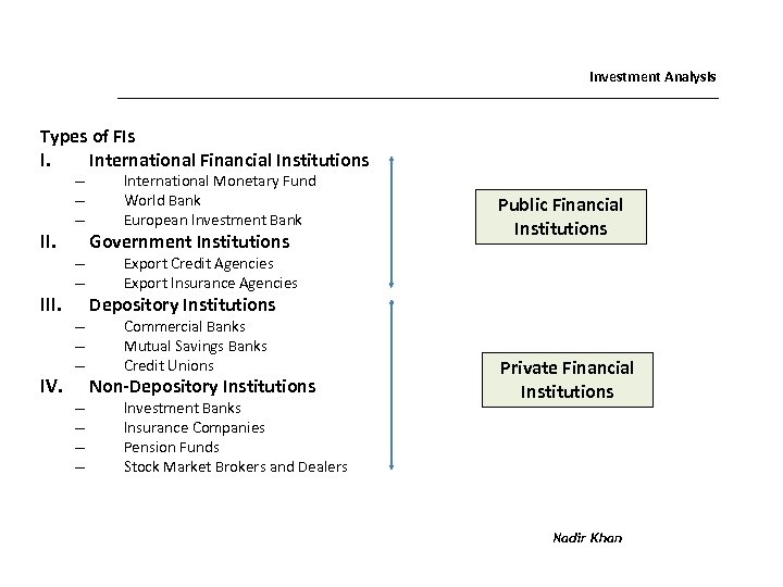 Investment Analysis Types of FIs I. International Financial Institutions – – – II. III.