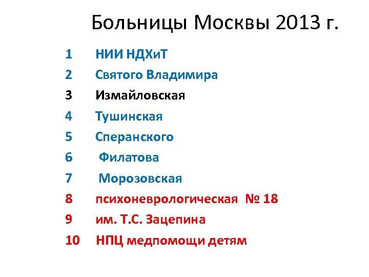 Больницы Москвы 2013 г. 1 2 3 4 5 6 7 8 9 10