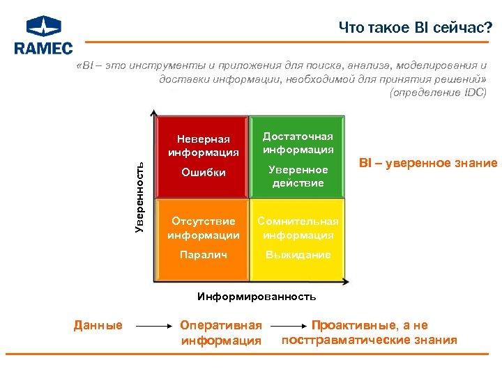Что такое BI сейчас? «BI – это инструменты и приложения для поиска, анализа, моделирования