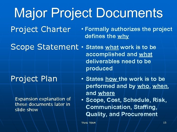 Major Project Documents Project Charter • Formally authorizes the project defines the why Scope