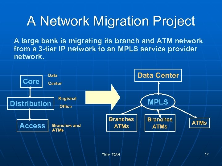 A Network Migration Project A large bank is migrating its branch and ATM network