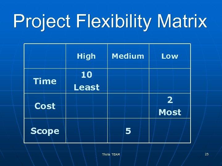 Project Flexibility Matrix High Time Medium Low 10 Least 2 Most Cost Scope 5