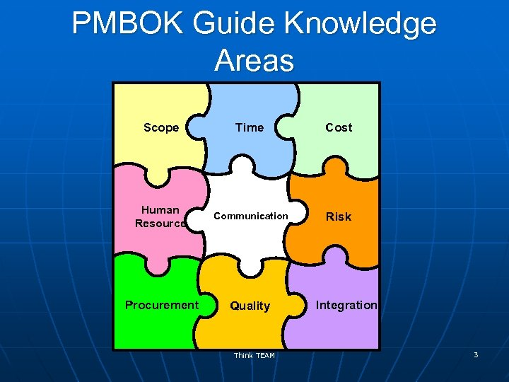 PMBOK Guide Knowledge Areas Scope Time Cost Human Resource Communication Risk Procurement Quality Think