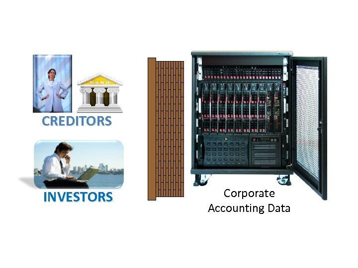 CREDITORS INVESTORS Corporate Accounting Data