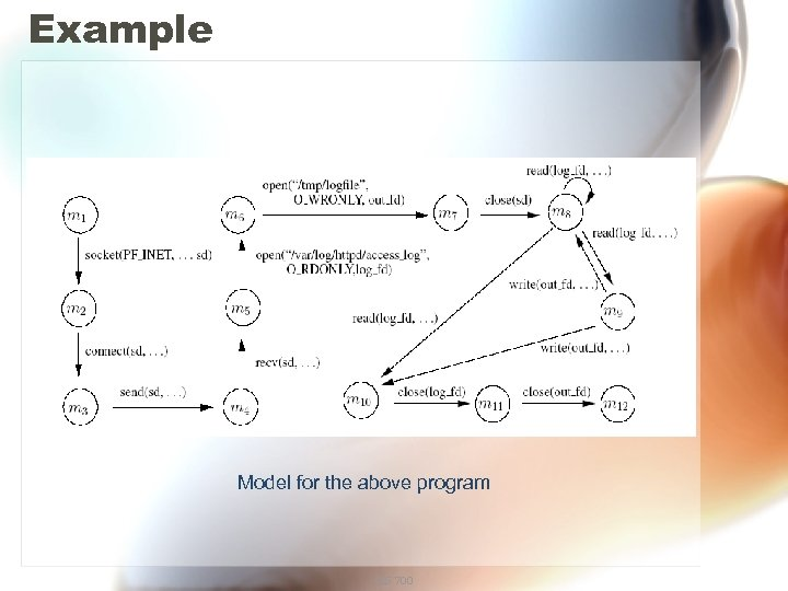 Example Model for the above program CIS 700