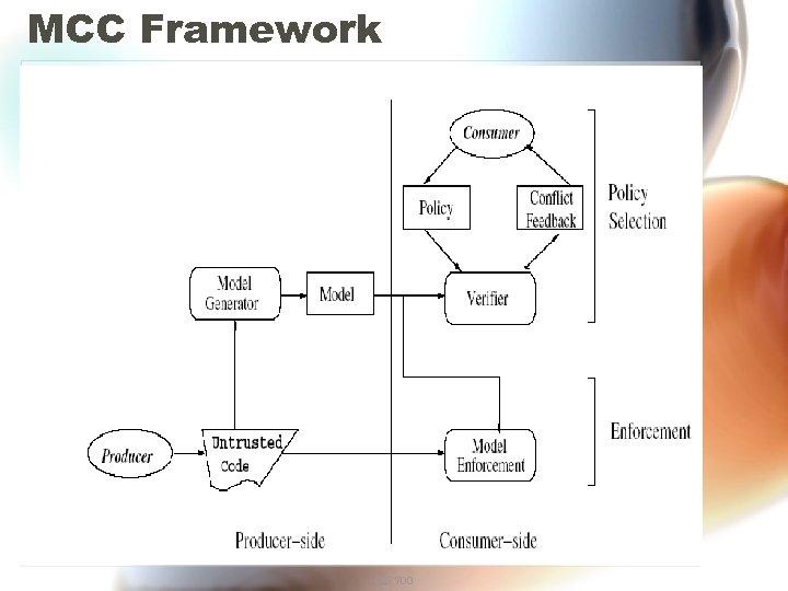 MCC Framework CIS 700