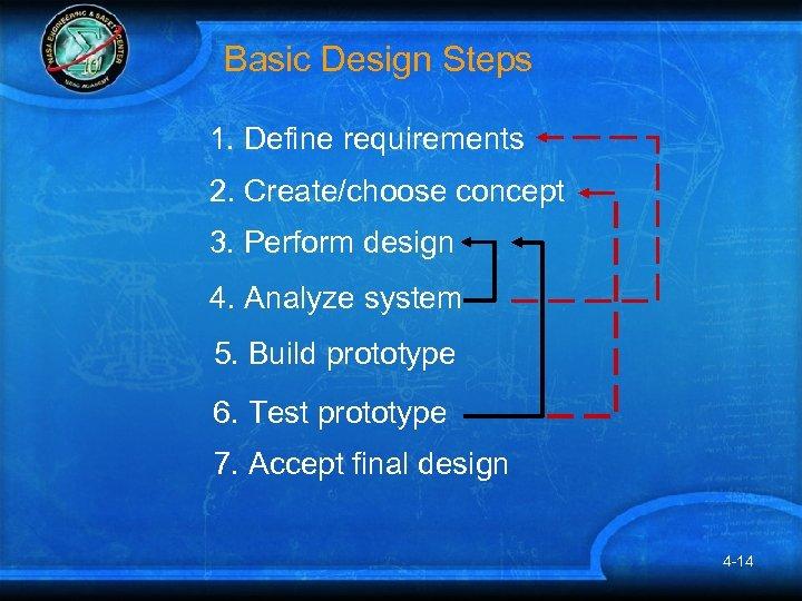 Basic Design Steps 1. Define requirements 2. Create/choose concept 3. Perform design 4. Analyze