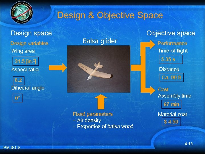 Design & Objective Space Design space Design variables Wing area Balsa glider Objective space