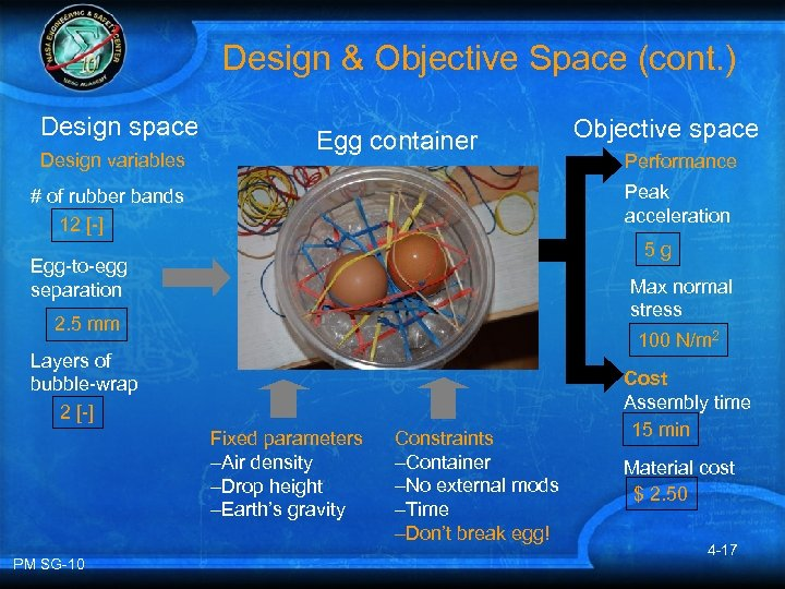 Design & Objective Space (cont. ) Design space Design variables Egg container Performance Peak