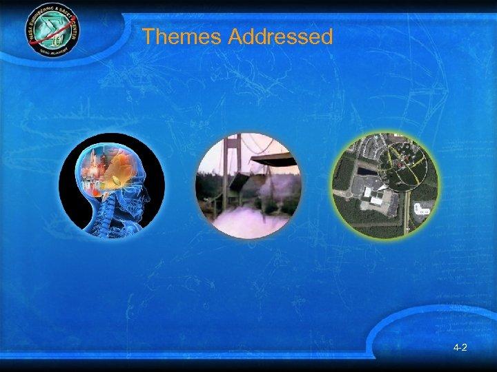 Themes Addressed 4 -2