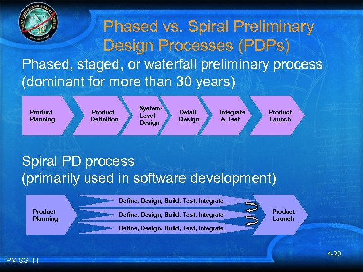 Phased vs. Spiral Preliminary Design Processes (PDPs) Phased, staged, or waterfall preliminary process (dominant