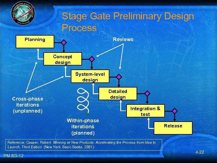 Stage Gate Preliminary Design Process Reviews Planning Concept design System-level design Detailed design Cross-phase