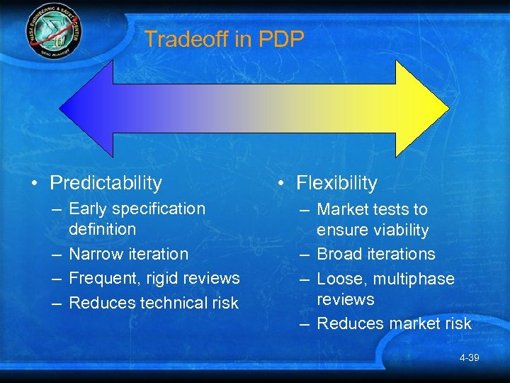Tradeoff in PDP • Predictability – Early specification definition – Narrow iteration – Frequent,