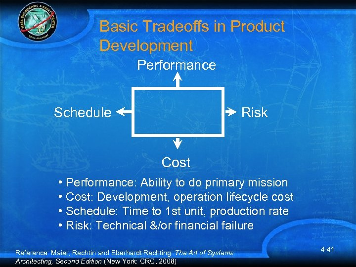 Basic Tradeoffs in Product Development Performance Schedule Risk Cost • Performance: Ability to do